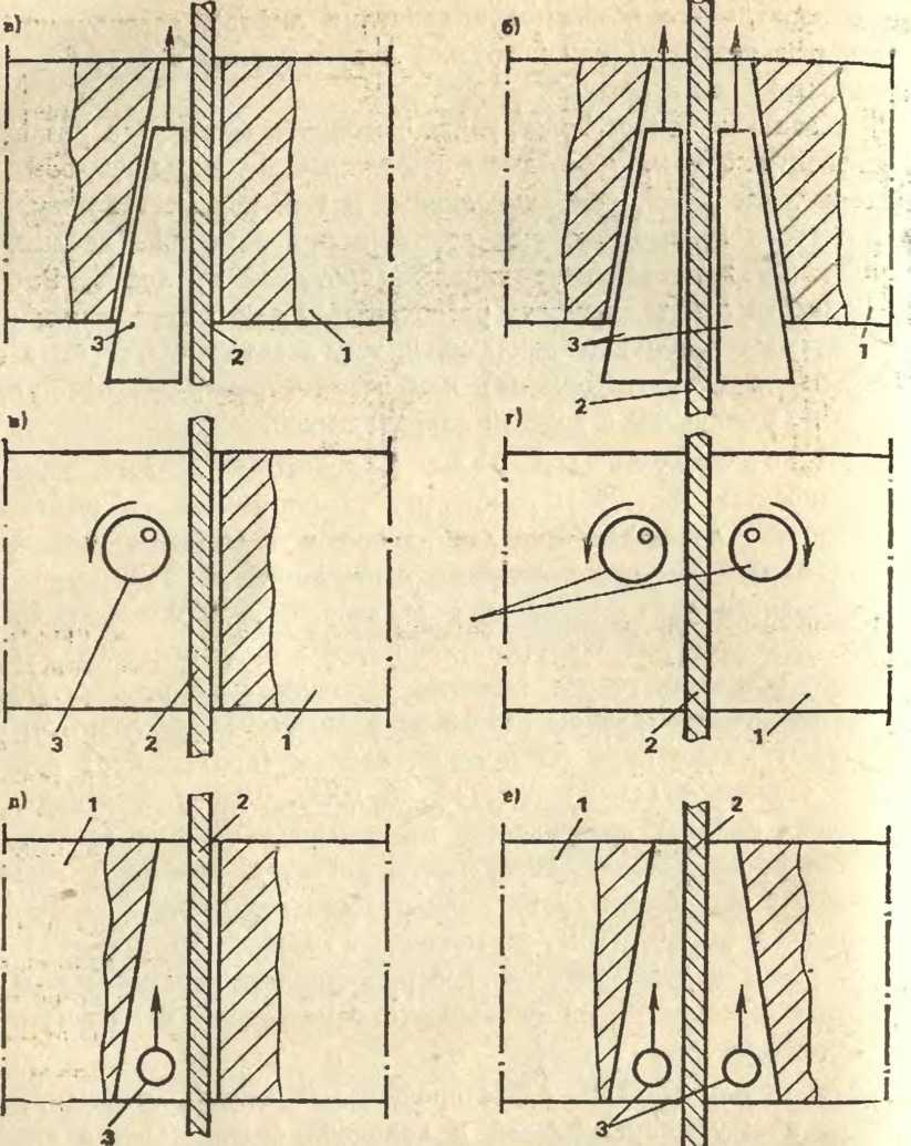 Кинематические схемы ловителей резкого торможения. a.6 - клиновых: в, г - эксцентриковых; д, е - роликовых; 1...