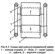 dveri-3.jpg