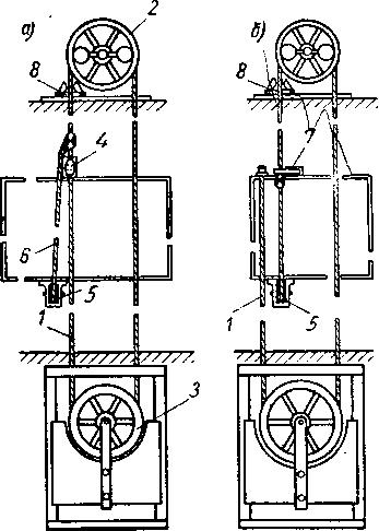 62. Схемы соединения ограничителя скорости с ловителями.