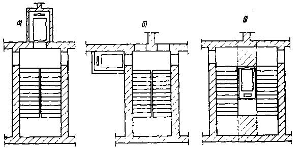 оборудование лифтов