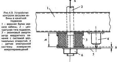 kabiny-32.jpg