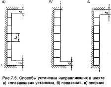 napravl-6.jpg