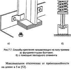 napravl-7.jpg