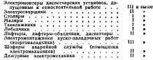 obsluzhivanie-liftov-147.jpg